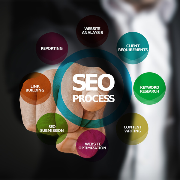 seo-intervideo